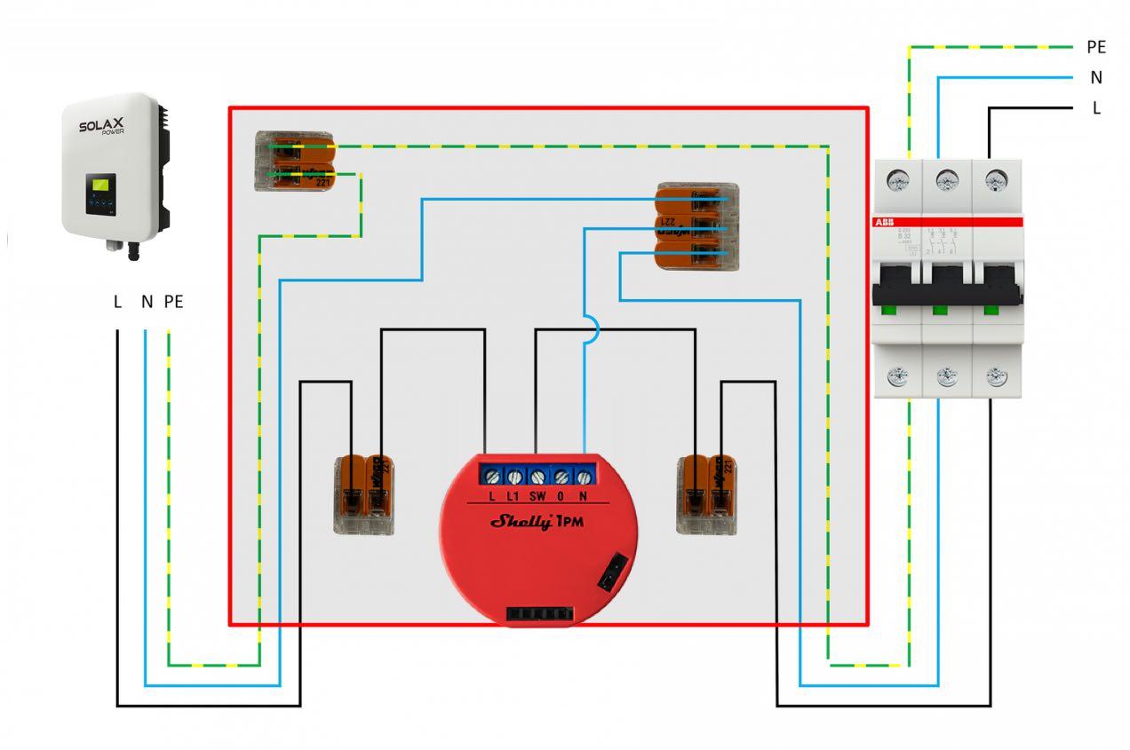 Shelly PV Photovoltaik Monitoring NodeRed Watt